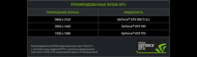 f4_gpu
